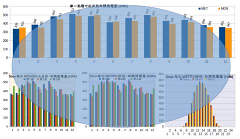 太陽光発電システムの発電量推定シミュレーション・・・統合版メイン・ホームページ