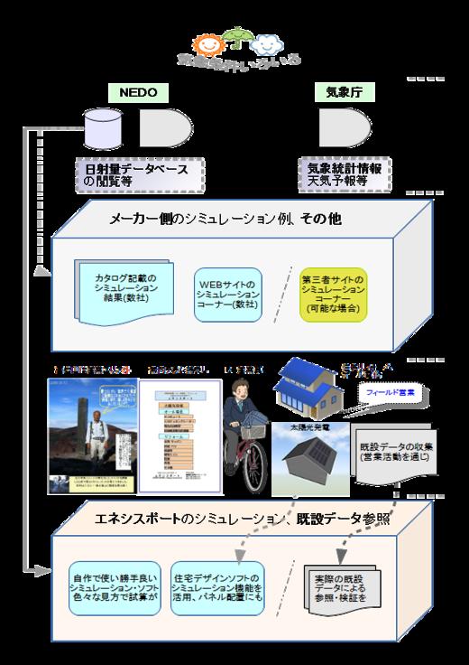 Sim_image1